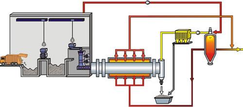 硫酸钡回转窑原理图