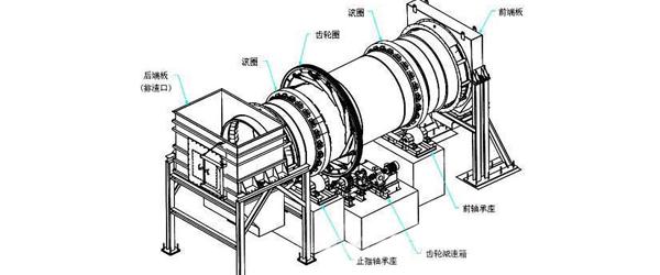 硫酸钡回转窑结构图