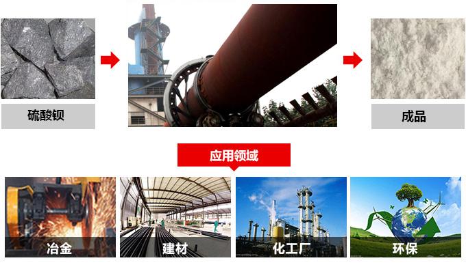 硫酸钡回转窑应用领域
