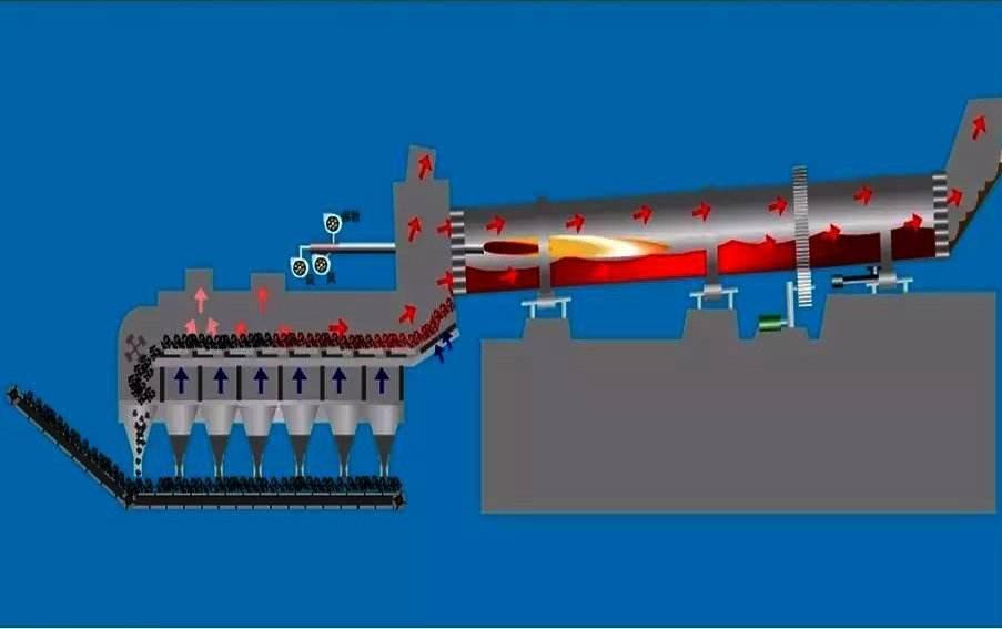 燃料过程图